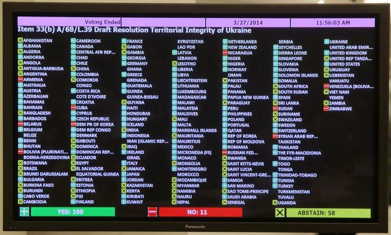 Result of Crimea vote at United Nations General Assembly. From: vineyardsaker.blogspot.com